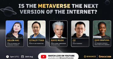 Metaverse là gì và cùng tìm hiểu Top 6 COIN Metaverse